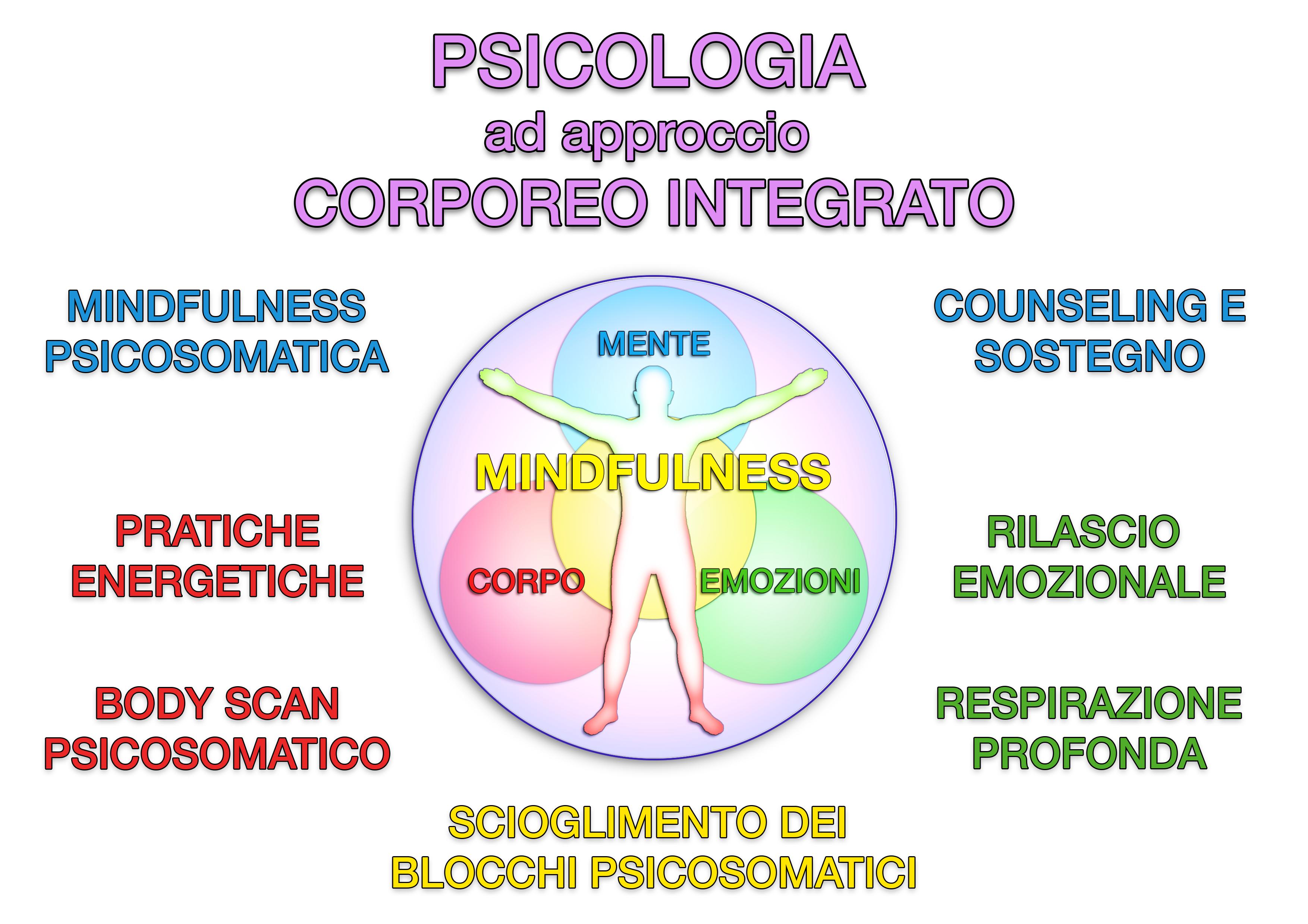 approccio corporeo integrato